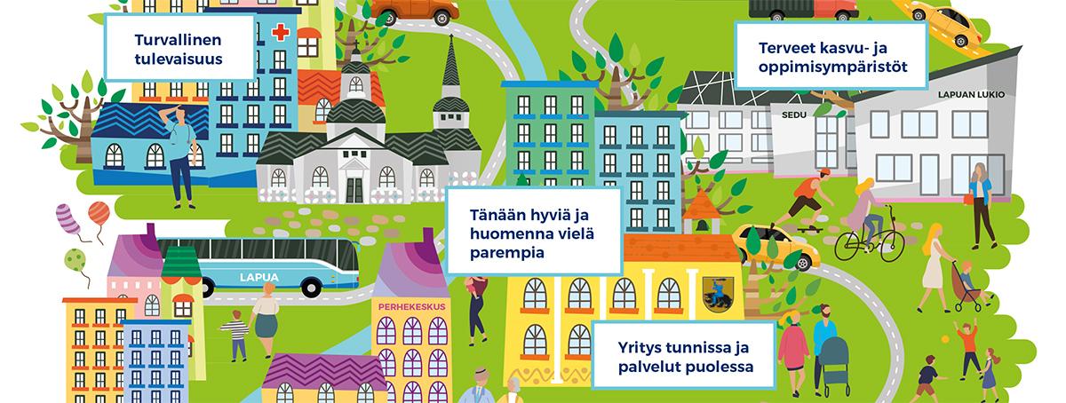 Kuvakaappaus kaupunkistrategiasta
